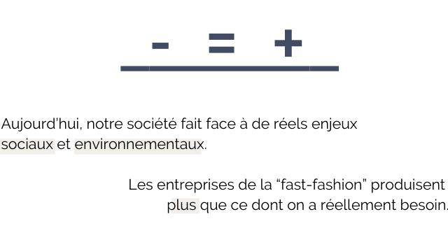 """+ Aujourd'hui, notre societe fait face a de reels enjeux SOCiaux et environnementaux. Les entreprises de la """"fast-fashion"""" produisent plus que ce dont on a reellement besoin"""