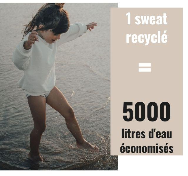sweat recycle 5000 litres d'eau economises