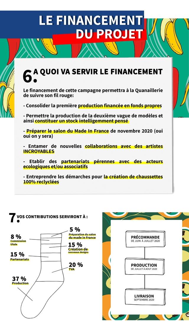 LE FINANCEMENT DU PROJET 6 A QUOI VA SERVIR LE FINANCEMENT Le financement de cette campagne permettra a la Quanaillerie de suivre son fil rouge: - Consolider la premiere production financee en fonds propres - Permettre la production de la deuxieme vague de modeles et ainsi constituer un stock intelligemment pense - Preparer le salon du Made In France de novembre 2020 (oui oui on y sera) Entamer de nouvelles collaborations avec des artistes INCROYABLES - Etablir des partenariats perennes avec des acteurs ecologiques et/ou associatifs - Entreprendre les demarches pour la creation de chaussettes 100% reclyclees 7 VOS CONTRIBUTIONS SERVIRONT A 5 % 8 % Preparation dusalon du made in France PRECOMMANDE Commission DE JUIN A JUILLET 2020 Ulule 15 % Creation de 15 % nouveauxdesigns Partenariats 20 % PRODUCTION TVA DE JUILLET A AOUT 2020 % Production LIVRAISON SEPTEMBRE 2020