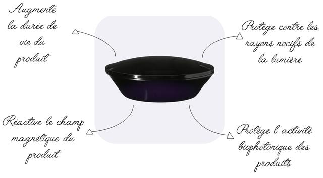 Augmente la dwree de Prolege contre les vie rayons nocifs de la lumiere product Reactive le champ Prolege laclivile magnetigue biophotonigue des product produsts