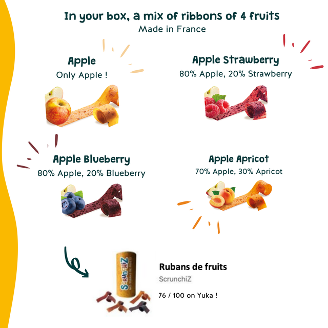 In your box, a mix of ribbons of 4 fruits Made in France Apple Apple Strawberry Only Apple ! 80% Apple, 20% Strawberry Apple Blueberry Apple Apricot 80% Apple, 20% Blueberry 70% Apple, 30% Apricot Rubans de fruits Scrunchiz 76 / 100 on Yuka !