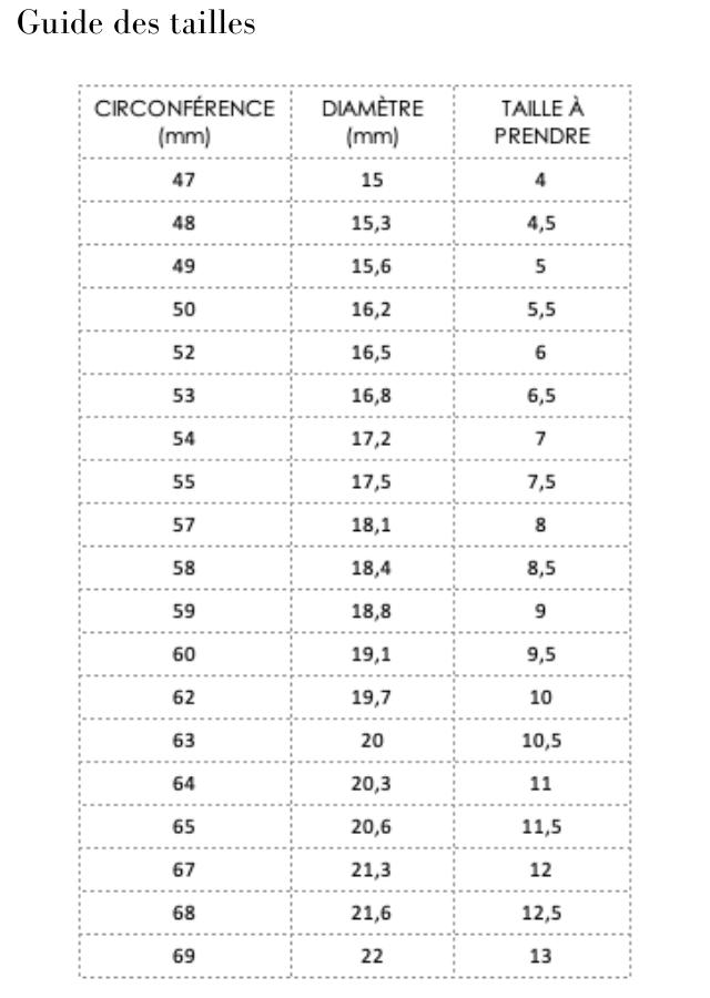 Guide des tailles CIRCONFERENCE DIAMETRE TAILLE A (mm) (mm) PRENDRE 47 15 4 48 15,3 4,5 49 15,6 5 50 16,2 5,5 52 16,5 6 53 16,8 6,5 54 17,2 7 55 17,5 7,5 57 18,1 8 58 18,4 8,5 59 18,8 9 60 19,1 9,5 62 19,7 10 63 20 10,5 64 20,3 11 65 20,6 11,5 67 21,3 12 68 21,6 12,5 69 22 13
