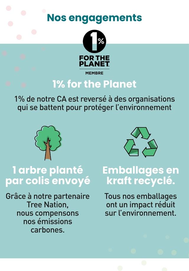 Nos engagements FOR THE PLANET MEMBRE 1% for the Planet 1% de notre CA est reverse a des organisations qui se battent pour proteger l'environnement arbre plante Emballages en par colis envoye kraft recycle. Grace a notre partenaire Tous nos emballages Tree Nation, ont un impact reduit nous compensons sur l'environnement. nos emissions carbones.