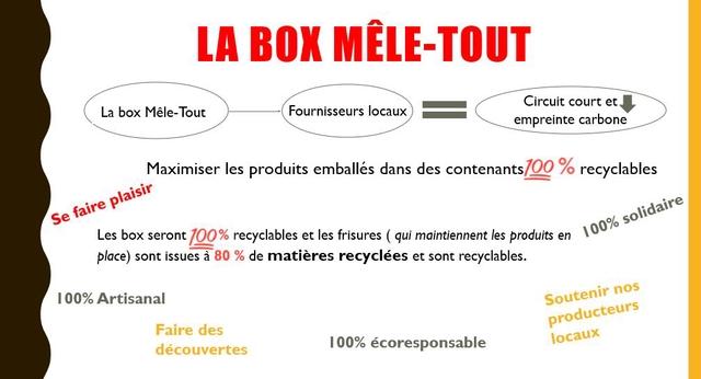 LA BOX MELE-TOUT Circuit court et La box Mele-Tou Fournisseurs locaux empreinte carbone Maximiser les produits emballes dans des contenants/0 recyclables Les box seront 100% recyclables et les frisures ( qui maintiennent les produits en place) sont issues a 80 % de matieres recyclees et sont recyclables. 00% Artisanal Soutenir producteurs nos Faire des decouvertes 00% ecoresponsable locaux