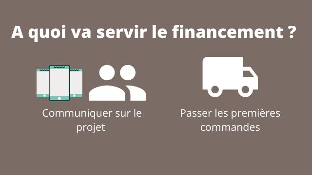 A quoi va servir le financement ? Communiquer sur le Passer les premieres projet commandes