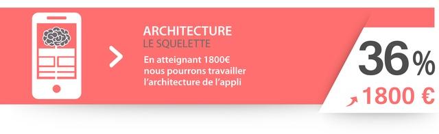 En atteignant 1800€  (36%) nous pourrons travailler l'architecture de l'appli
