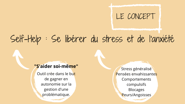 """LE CONCEPT Self-Help : Se liberer du stress et de """"S'aider soi-meme"""" Stress generalise Outil cree dans le but Pensees envahissantes de gagner en Comportements autonomie sur la compulsifs gestion d'un Blocages problematique. Peurs/Angoisses"""