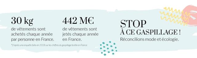 30 kg 442 STOP de vetements sont de vetements sont achetes chaque annee jetes chaque annee A CE GASPILLAGE! par personne en France. en France. Reconcilions mode et ecologie. *D'apres une enquete faite en 2018 sur les chiffres du gaspillage textile en France