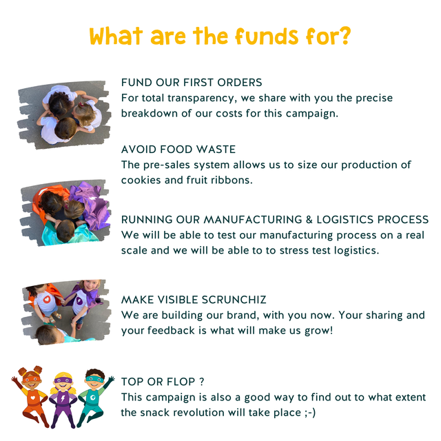 What are the funds for? FUND OUR FIRST ORDERS For total transparency, we share with you the precise breakdown of our costs for this campaign. AVOID FOOD WASTE The pre-sales system allows us to size our production of cookies and fruit ribbons. RUNNING OUR MANUFACTURING & LOGISTICS PROCESS We will be able to test our manufacturing process on a real scale and we will be able to to stress test logistics. MAKE VISIBLE SCRUNCHIZ We are building our brand, with you now. Your sharing and your feedback is what will make us grow! TOP OR FLOP ? This campaign is also a good way to find out to what extent the snack revolution will take place ;-)