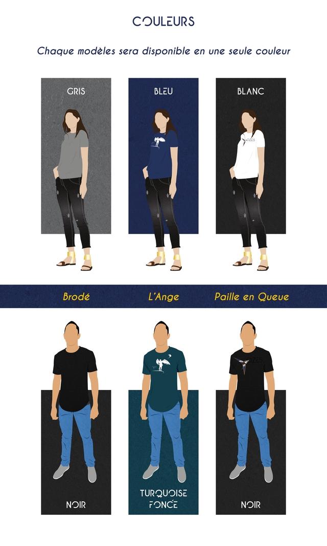 COULEURS Chaque modeles sera disponible en une seule couleur GRIS BLEU BLANC Brode L'Ange Paille en Queue TURQUOISE NOIR FONCE NOIR