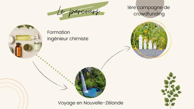 lere campagne de crowdfunding Formation ingenieur chimiste Voyage en ouvelle-zelande