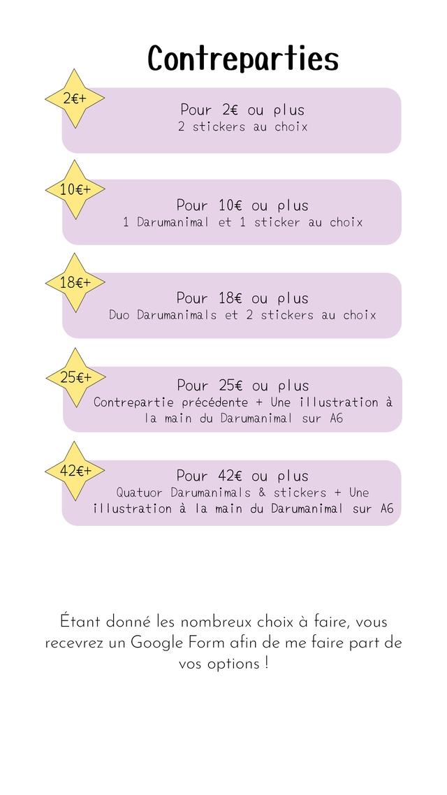 Contreparties Pour 2E plus 2 stickers au choix 10E+ Pour 10E ou plus 1 Darumanima et 1 sticker au choix 18E+ Pour ou plus Duo Darumanimals et 2 stickers au choix 25E+ Pour 25E ou plus Contrepartie precedente + Une illustration a I main du Darumanima sur A6 42E+ Pour 426 plus Quatuor Darumanimals & stickers + Une illustration a la main du Darumanima sur A6 Etant donne es nombreux choix a faire, recevrez un Google Form afin de me faire part de VOS options