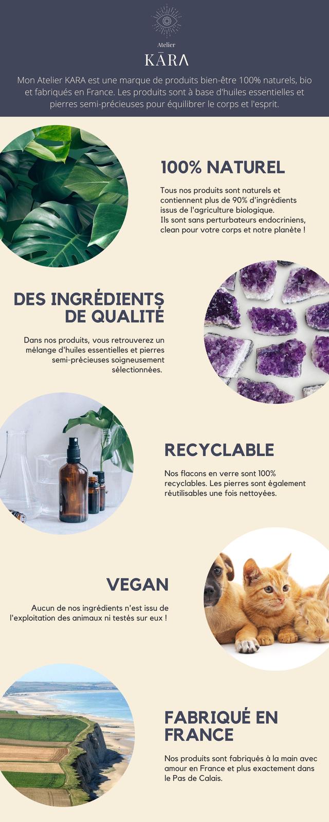 Atelier KARA Mon Atelier KARA est une marque de produits bien-etre 100% naturels, bio et fabriques en France. es produits sont a base d'huiles essentielles et pierres semi -precieuses pour equilibrer le corps et I'esprit. 100% NATUREL Tous nos produits sont naturels et contiennent plus de 90% d'ingredients issus de I'agriculture biologique. Ils sont sans perturbateurs endocriniens, clean pour votre corps et notre planete DES INGREDIENTS DE QUALITE Dans nos produits, vous retrouverez un melange d'huiles essentielles et pierres semi-precieuses soigneusement selectionnees. RECYCLABLE Nos flacons en verre sont 100% recyclables Les pierres sont egalement reutilisables une fois nettoyees. VEGAN Aucun de nos ingredients n'est issu de I'exploitation des animaux ni testes sur eux FABRIQUE EN FRANCE Nos produits sont fabriques a la main avec amour en France et plus exactement dans le Pas de Calais.