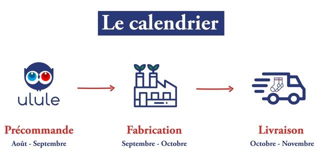 Le calendrier ulule Precommande Fabrication Livraison Aout - Septembre Septembre - Octobre Octobre - Novembre