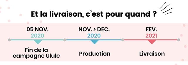 Et la livraison, c'est pour quand 05 NOV. NOV. > DEC. FEV. 2020 2020 2021 Fin de la campagne Ulule Production Livraison