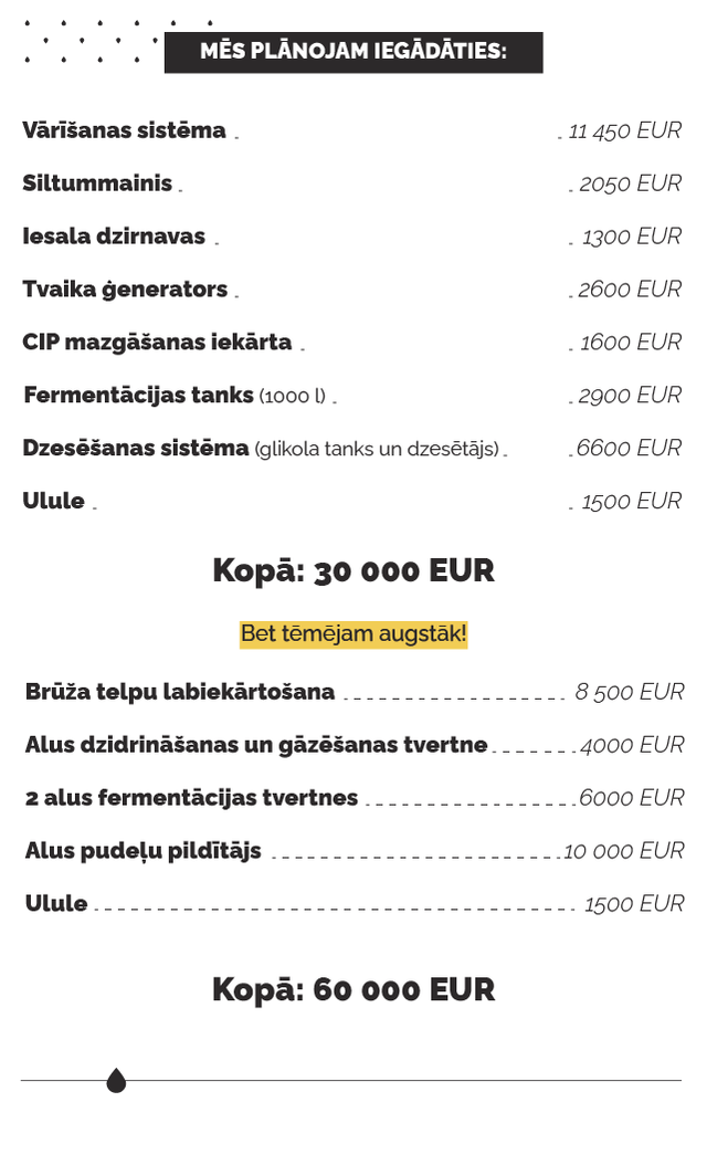 MES PLANOJAM Varisanas sistema - - 11 450 EUR Siltummainis - 2050 EUR lesala dzirnavas - - 1300 EUR Tvaika generators 2600 EUR CIP mazgasanas iekarta 1600 EUR Fermentacijas tanks (1000 2900 EUR Dzesesanas sistema (glikola tanks un dzesetajs) 6600 EUR Ulule - - 1500 EUR Kopa: 30 000 EUR Bet temejam augstak! Bruza telpu labiekartosana 8 500 EUR Alus dzidrinasanas un gazesanas tvertne 4000 EUR 2 alus fermentacijas tvertnes 6000 EUR Alus pudelu pilditajs 10 000 EUR Ulule 1500 EUR Kopa: 60 000 EUR