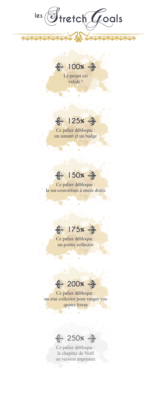 les tretch CLoals 100% Le projet est valide 125% Ce palier debloque un aimant et un badge 150% Ce palier debloque la sur-couverture a encre doree 175% Ce palier debloque un poster collector 200% Ce palier debloque un etui collector pour ranger quatre livres 250% Ce palier debloque le chapitre de Noel en version imprimee