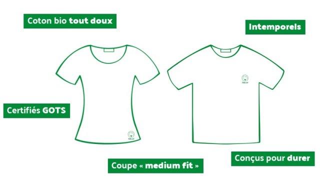 46b2d0f949c3 T-shirts Coton vert - Ulule