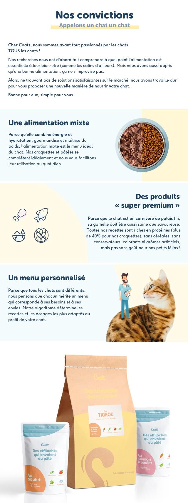 Nos convictions Appelons un chat un chat Chez Caats, nous sommes avant tout passionnes par les chats. TOUS les chats Nos recherches nous ont d'abord fait comprendre a quel point l'alimentation est essentielle a leur bien-etre (comme les calins d'ailleurs). Mais nous avons aussi appris qu'une bonne alimentation, ca ne s 'improvise pas. Alors, ne trouvant pas de solutions satisfaisantes sur le marche, nous avons travaille dur pour proposer une nouvelle maniere de nourrir votre chat. Bonne pour eux, simple pour Une alimentation mixte Parce qu'elle combine energie et hydratation, gourmandise et maitrise du poids, l'alimentation mixte est le menu ideal du chat. Nos croquettes et patees se completent idealement et nous facilitons leur utilisation quotidien Des produits << super premium Parce que le chat est un carnivore palais fin, sa gamelle doit etre qussi saine que savoureuse. Toutes nos recettes sont riches en proteines (plus de 40% pour nos croquettes) sans cereales, sans conservateurs, colorants ni aromes artificiels, mais pas sans go0t pour nos petits felins Un menu personnalise Parce que tous les chats sont differents, nous pensons que chacun merite un menu qui corresponde a ses besoins et a ses envies Notre algorithme determine les recettes et les dosages les plus adaptes profil de votre chat. TIGROU Caats Des effiloches qui envoient Caats du pate Des effiloches qui envoient Au du pate saumon poulet Au poulet