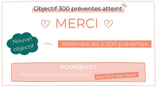 Objectif 300 preventes atteint MERCI Nouvel objectif Atteindre les 5 000 preventes POURQUOI ? Pour developper de nouvelles senteurs Que VOUS allez choisir