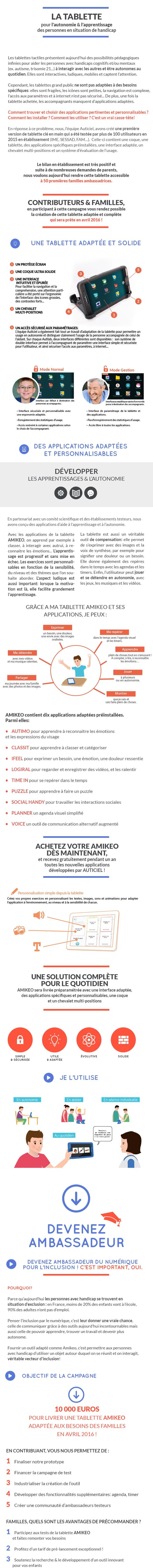 Auticiel tablette Amikeo pour le handicap Amikéo autisme handicap mental famille
