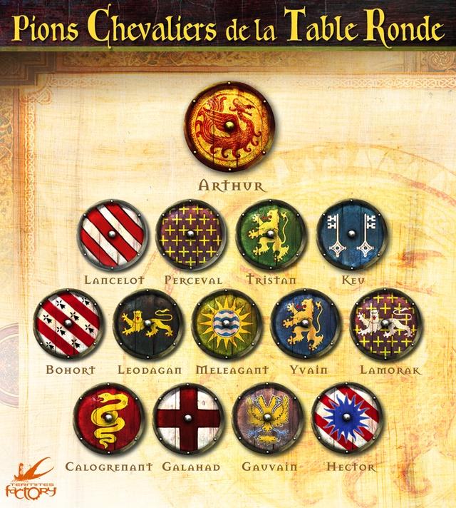 Un Petit Jeu Saurez Vous Retrouver Lequel Jeux Celtiques