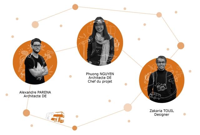 Phuong NGUYEN Architecte DE Chef du projet Alexandre PARENA Architecte DE Zakaria TOUIL Designer