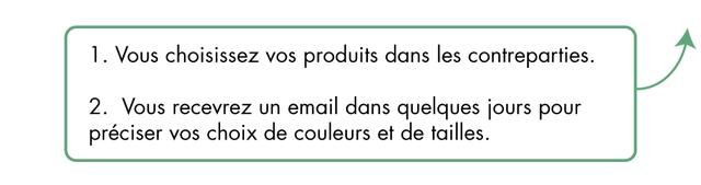 1. Vous choisissez VOS produits dans les contreparties. 2. Vous recevrez un email dans quelques jours pour preciser VOS choix de couleurs et de tailles.