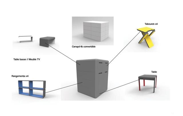 Préférence Student Box - Ulule VT35