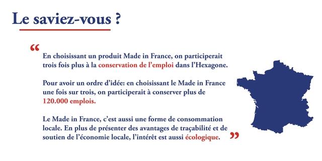 """Le saviez-vous """" En choisissant un produit Made in France, on participerait trois fois plus a la conservation de I'emploi dans T'Hexagone. Pour avoir un ordre d'idee: en choisissant le Made in France une fois sur trois, on participerait a conserver plus de 120.000 emplois. Le Made in France, c'est aussi une forme de consommation locale. En plus de presenter des avantages de tracabilite et de soutien de I'economie locale, I'interet est aussi ecologique. """""""""""