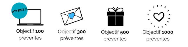 ATTEINT - - - Objectif 100 Objectif 300 Objectif 500 Objectif 1000 preventes preventes preventes preventes