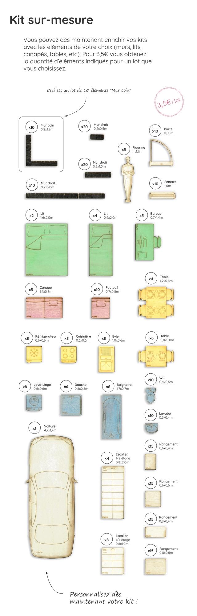 """Kit sur-mesure Vous pouvez des maintenant enrichir VOS kits avec les elements de votre choix (murs, lits, canapes, tables, etc). Pour 3,56 VOUS obtenez la quantite d'elements indiques pour un lot que VOUS choisissez. Ceci est un lot de 10 elements """"Mur coin"""" Mur coin x20 Mur droit x10 0,2x1.2m 0.2x0,5m Porte x10 0,80m x5 Figurine :1.7m Mur droit x20 0,2x1,0m Mur droit Fenetre x10 x10 0,2x3,0m 1,0m Lit Lit Bureau x2 1,6x2,0m x4 0,9x2,0m x5 0.7x1,4m Table x4 1.2x0,8m x5 Canape Fauteuil 1,4x0,8m x10 0,7x0,8m 140x80 U 70x80 Refrigerateur Cuisiniere Evier Table x8 x8 x8 x6 0,6x0.6m 0.6x0.6m 1,0x0.6m 0,8x0,8m 80x80 WC x10 0,4x0,6m Lave-Linge Douche Baignoire x8 0,6x0,6m x6 0,8x0,8m x6 1,7x0,7m Lavabo x10 0,5x0,4m Voiture x1 4,7x1,7m x15 Rangement 0.6x0,4m Escalier x4 1/2 etage 0,8x2,0m 12 x15 Rangement 0.6x0.6m x15 Rangement 0,8x0,4m Escalier x8 1/4 etage 0.8x1,0m x15 Rangement 0,8x0,6m Personnalisez des maintenant votre kit"""