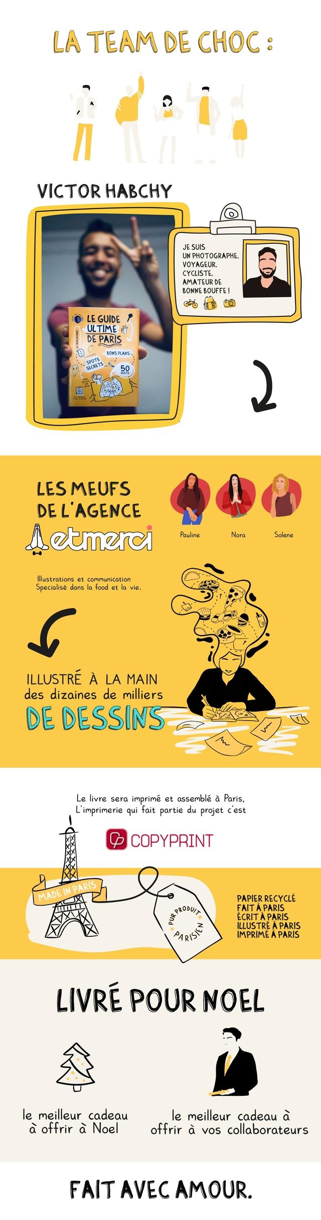 LA TEAM DE CHOC VICTOR HABCHY JE SUIS UN PHOTOGRAPHE. VOYAGEUR. CYCLISTE. AMATEUR DE BONNE BOUFFE LE GUIDE ULTIME DE PARIS BONS PLANS 50 ) LES MEUFS DE L'AGENCE Pauline Nora Solene Illustrations et communication Specialise dans la food et la vie. ILLUSTRE A LA MAIN des dizaines de milliers DE DESSINS Le livre sera imprime et assemble a Paris, L'imprimerie qui fait partie du projet COPYPRINT PAPIER RECYCLE FAIT PARIS ECRIT A PARIS ILLUSTRE A PARIS IMPRIME A PARIS LIVRE POUR NOEL le meilleur cadeau le meilleur cadeau a offrir a Noel offrir VOS collaborateurs FAIT AVEC AMOUR.