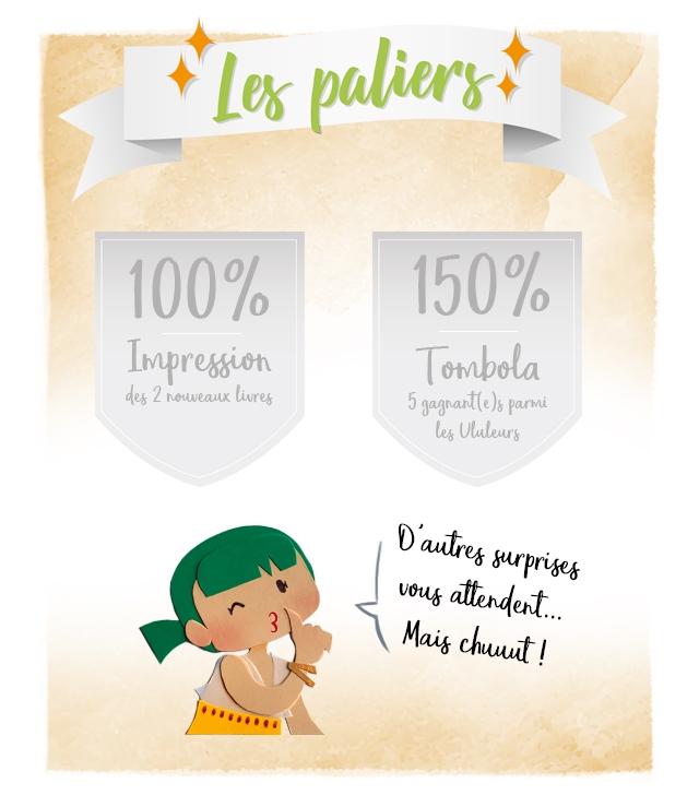 Les paliers 100% 150% Impression ombola des 2 livres 5 gagrant(e)s parmi les Ululeurs Dautres surprises attendent. 3 Mais