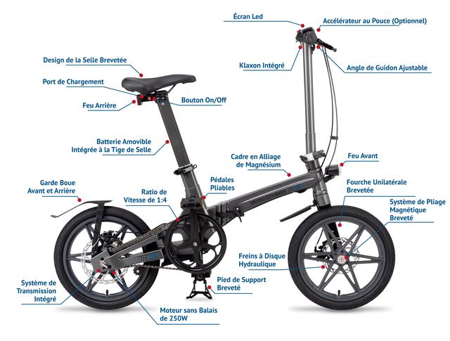 Image 2 : The One : on a essayé le vélo pliant électrique le plus léger du monde