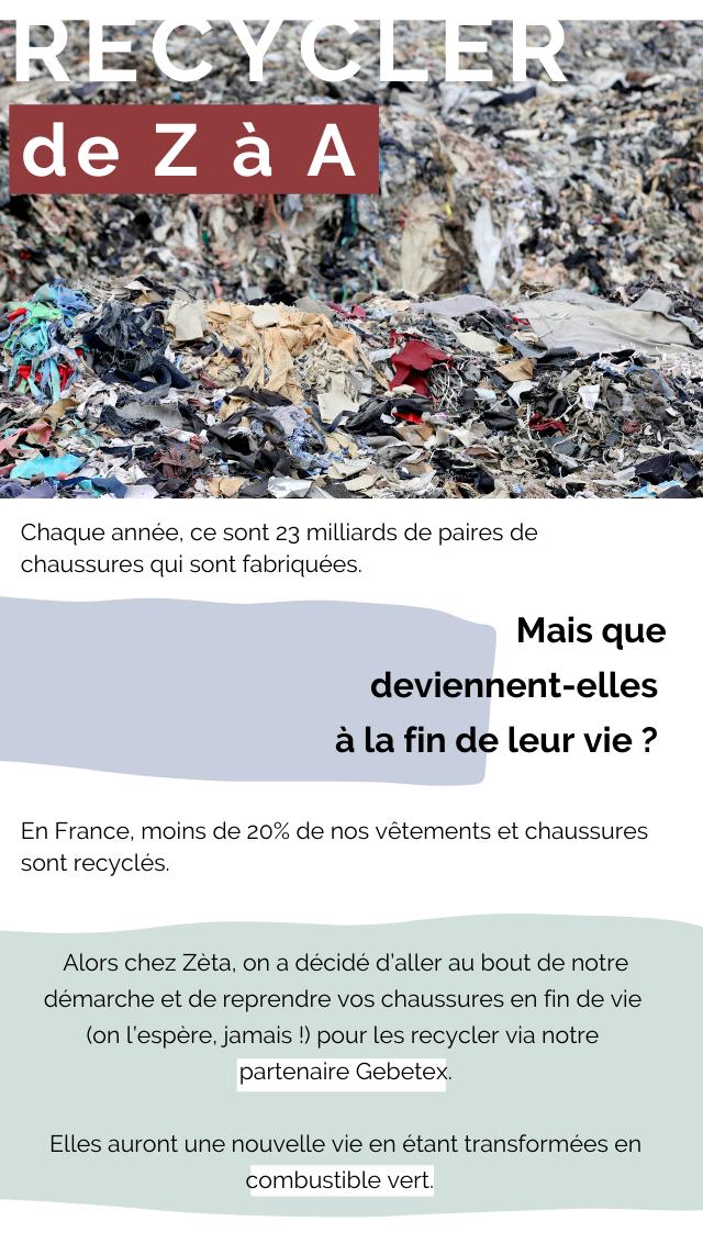 d Z Chaque annee ce sont 23 milliards de paires de chaussures qu sont fabriquees. Mais que deviennent-elles a fin de leur vie ? En France, moins de 20% de nos vetements et chaussures sont recycles Alors chez Zeta, on a decide d'aller au bout de notre demarche et de reprendre VOS chaussures en fin de vie (on l'espere, jamais pour les recycler via notre partenaire Gebetex. Elles auront une nouvelle vie en etant transformees en combustible vert