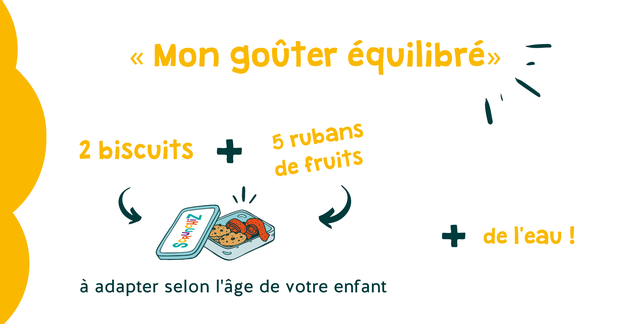 Mon gouter equilibre 5 rubans 2 biscuits de fruits + de I'eau a adapter selon I'age de votre enfant