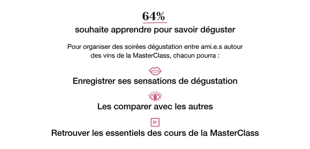 64% souhaite apprendre pour savoir deguster Pour organiser des soirees degustation entre ami.e.s autour des vins de la MasterClass, chacun pourra Enregistrer ses sensations de degustation Les comparer avec les autres D Retrouver les essentiels des cours de la MasterClass