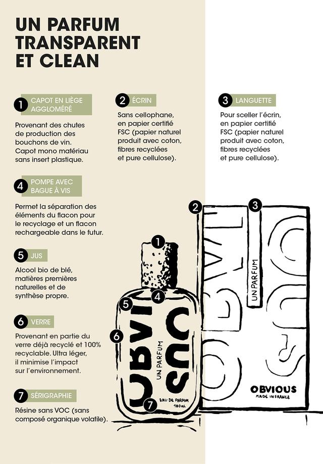 UN PARFUM TRANSPARENT ET CLEAN CAPOT EN LIEGE 1 2 ECRIN 3 LANGUETTE AGGLOMERE Sans cellophane, Pour sceller l'ecrin, Provenant des chutes en papier certifie en papier certifie de production des FSC (papier naturel FSC (papier naturel bouchons de vin. produit avec coton, produit avec coton, Capot mono materiau fibres recyclees fibres recyclees sans insert plastique. et pure cellulose). et pure cellulose). 4 POMPE AVEC BAGUE A VIS Permet la separation des 2 3 elements du flacon pour le recyclage et un flacon rechargeable dans le futur. 5 JUS Alcool bio de ble, matieres premieres naturelles et de synthese propre. 5 6 VERRE Provenant en partie du 6 verre deja recycle et 100% recyclable. Ultra leger, il minimise sur 3 7 SERIGRAPHIE EAU DE Resine sans VOC (sans compose organique volatile).