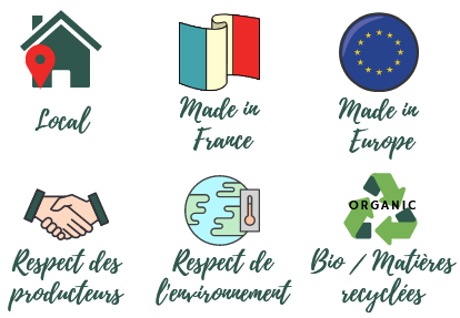 Local in made in France ORGANLC Respect des Respect de Bio / matieres producteurs recyclees
