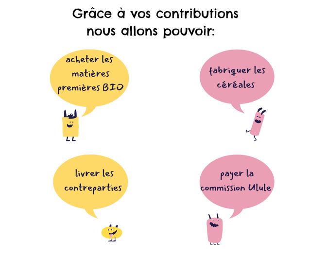 Grace a VOS contributions nous allons pouvoir: acheter les matieres fabriquer les premieres BIO cereales LL livrer les payer la contreparties commission Ulule 4 w