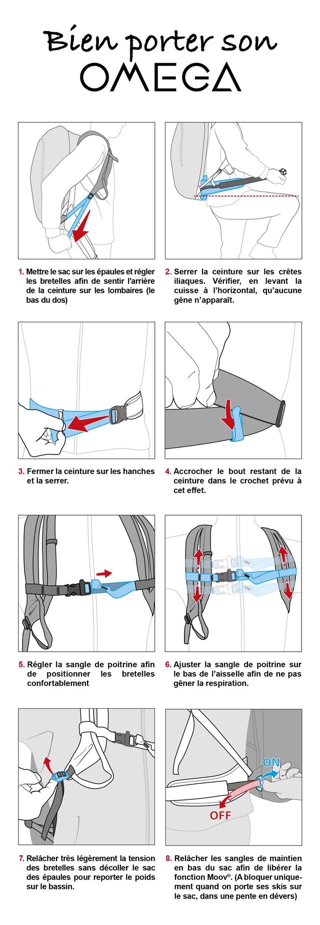 Bien porter son OMEG \EGA 1. Mettre le sac sur les epaules et regler 2. Serrer la ceinture sur les cretes les bretelles afin de sentir iliaques. Verifier, en levant la de la ceinture sur les lombaires (le cuisse a I'horizontal, qu'aucune bas du dos) gene n'apparait. 3. Fermer la ceinture sur les hanches 4. Accrocher le bout restant de la et la serrer. ceinture dans crochet prevu a cet effet. 5. Regler la sangle de poitrine afin 6. Ajuster la sangle de poitrine sur de positionner les bretelles le bas de afin de ne pas confortablement gener la respiration. ON OFF 7. Relacher tres legerement la tension 8. Relacher les sangles de maintien des bretelles sans decoller sac en bas du sac afin de liberer la des epaules pour reporter le poids fonction Moov (A bloquer unique- sur le bassin. ment quand on porte ses skis sur le sac, dans une pente en devers)