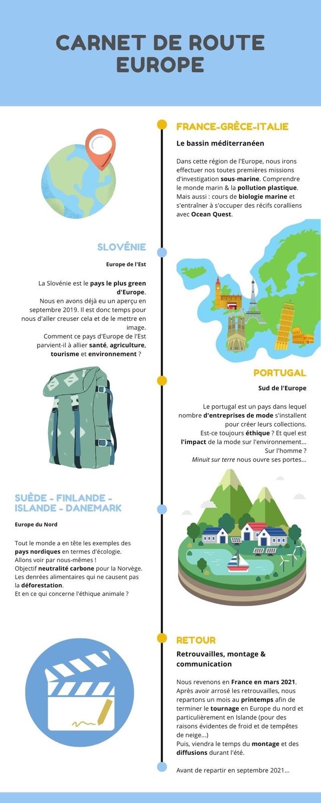 CARNET DE ROUTE EUROPE FRANCE-GRECE-ITALIE Le bassin mediterraneen Dans cette region de I'Europe, nous irons effectuer nos toutes premieres missions d'investigation sous-marine. Comprendre le monde marin & la pollution plastique. Mais aussi cours de biologie marine et S'entrainer a s'occuper des recifs coralliens avec Ocean Quest. SLOVENIE Europe de I'Est La Slovenie est le pays le plus green d'Europe Nous en avons deja eu un apercu en septembre 2019. est donc temps pour nous d'aller creuser cela et de le mettre en image. Comment ce pays d'Europe de I'Est parvient-i a allier sante, agriculture, tourisme et environnement PORTUGAL Sud de I'Europe Le portugal est un pays dans lequel nombre d'entreprises de mode S'installent pour creer leurs collections. Est-ce toujours ethique ? Et quel est Timpact de la mode sur I'environnement.. Sur I'homme ? Minuit sur terre nous ouvre ses portes.. SUEDE FINLANDE ISLANDE DANEMARK Europe du Nord Tout le monde a en tete les exemples des pays nordiques en termes d'ecologie. Allons voir par nous-memes Objectif neutralite carbone pour la Norvege. Les denrees alimentaires qui ne causent pas la deforestation. Et en ce qui concerne T'ethique animale ? RETOUR Retrouvailles montage & communication Nous revenons en France en mars 2021. Apres avoir arrose les retrouvailles, nous repartons un mois au printemps afin de terminer le tournage en Europe du nord et particulierement en Islande (pour des raisons evidentes de froid et de tempetes de neige...) Puis, viendra le temps du montage et des diffusions durant I'ete. Avant de repartir en septembre 2021