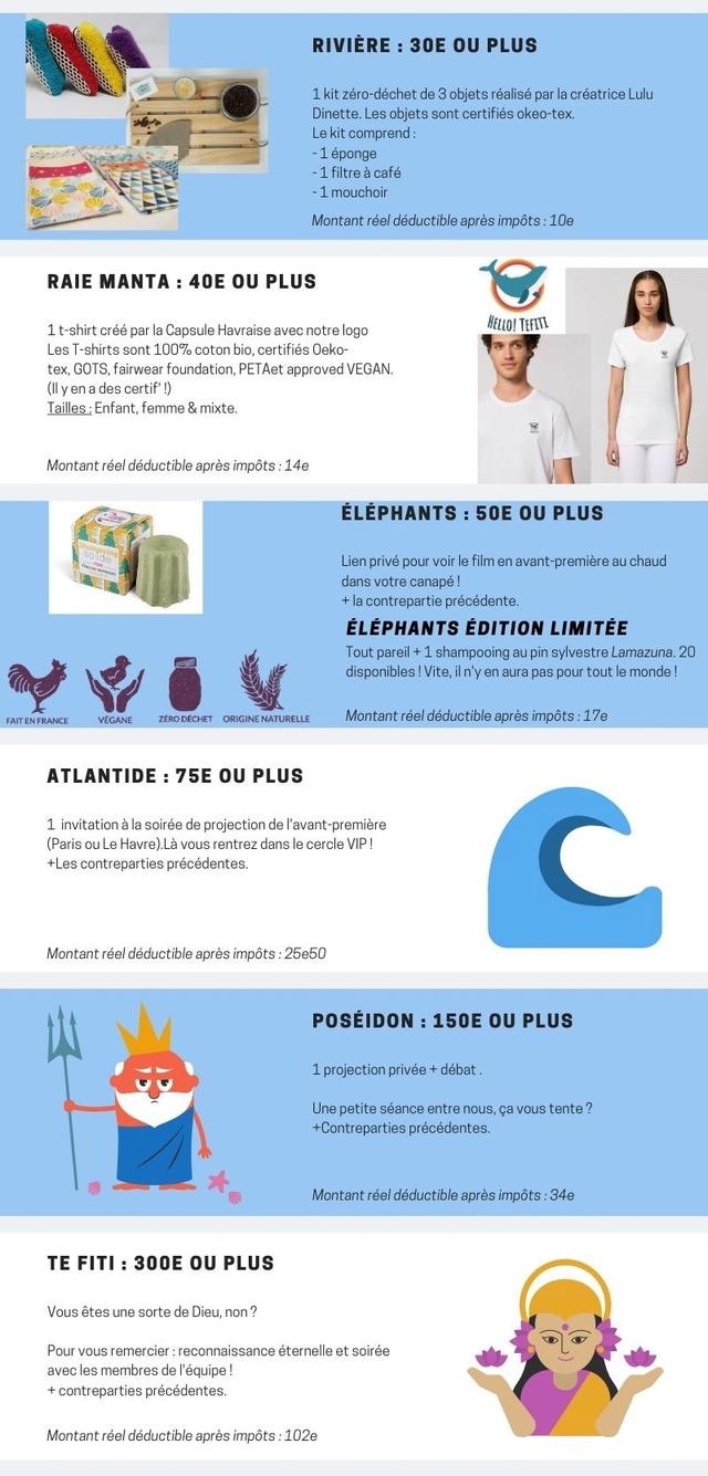 RIVIERE 30E OU PLUS 1 kit zero-dechet de 3 objets realise par la creatrice Lulu Dinette. Les objets sont certifies okeo-tex. Le kit comprend 1 eponge 1 filtre a cafe 1 mouchoir Montant reel deductible apres impots 10e RAIE MANTA 40E OU PLUS 1 t-shirt cree par la Capsule Havraise avec notre logo Les T-shirts sont 100% coton bio, certifies Oeko- tex, GOTS, fairwear foundation, PETAet approved VEGAN. (II y en a des certif' Tailles Enfant femme & mixte. Montant reel deductible apres impots 14e ELEPHANTS 50E OU PLUS Lien prive pour voir le film en avant-premiere au chaud dans votre canape la contrepartie precedente ELEPHANTS EDITION LIMITEE Tout parei + 1 shampooing au pin sylvestre Lamazuna. 20 disponibles Vite iln'y en aura pas pour tout le monde FAIT EN FRANCE VEGANE ZERODECHET ORIGINE NATURELLE Montant reel deductible apres impots 17e ATLANTIDE 75E OU PLUS 1 invitation a la soiree de projectior de l'avant-premiere (Paris ou Le Havre).L La vous rentrez dans le cercle VIP +Les contreparties precedentes. Montant reel deductible apres impots 25e50 POSEIDON 150E OU PLUS 1 projection privee + debat Une petite seance entre nous, ca vous tente 2 +Contreparties precedentes Montant ree deductible apres impots 34e TE FITI 300E OU PLUS Vous etes une sorte de Dieu non ? Pour vous remercier reconnaissance eternelle et soiree avec les membres de l'equipe contreparties precedentes. Montant reel deductible apres impots 102e
