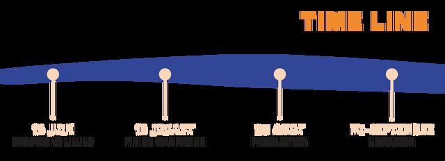 TIME LINE T 13 JUIN 13 JUILLET 25 AOUT I-SEPTEMBRE CAMPAGNE ULULE FIN DE CAMPAGNE PRODUCTION LIVRAISON