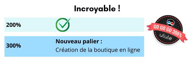 Incroyable ! 200% GO GO Nouveau palier: 300% Creation de la boutique en ligne