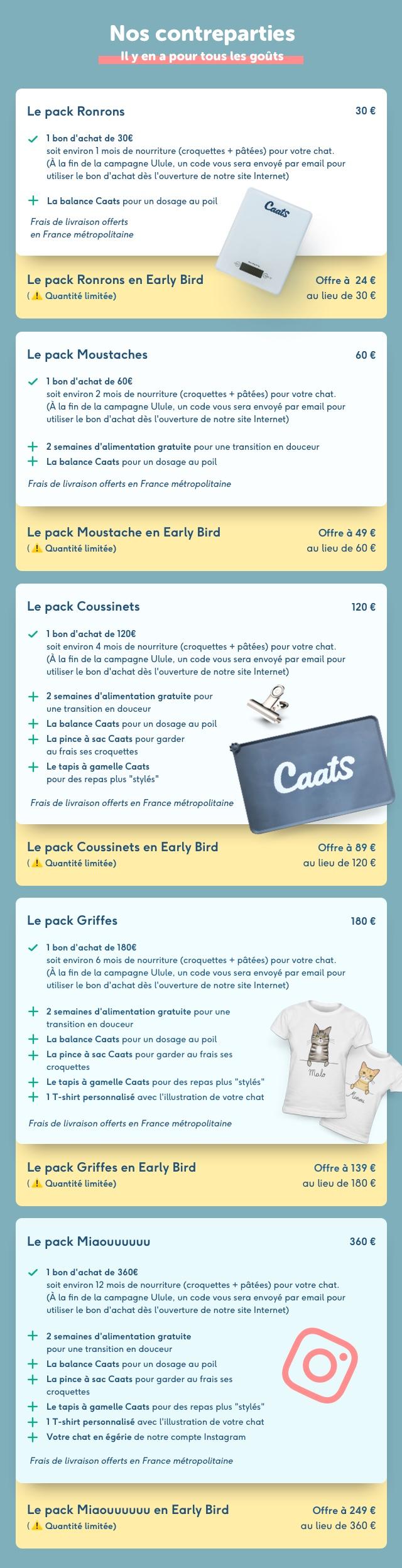 """Nos contreparties en a pour tous les gouts Le pack Ronrons 1bon d 'achat de soit environ mois de nourriture (croquettes + patees) pour votre chat. (A la fin de la campagne Ulule, un code sera envoye par email pour utiliser le bon d 'achat des l'ouverture de notre site Internet) + La balance Caats pour un dosage au poil Frais de livraison offerts en France metropolitaine Le pack Ronrons en Early Bird Offre a 246 Quantite limitee) au lieu de 30 Le pack Moustaches 60 bon d 'achat de 606 soit environ 2 mois de nourriture (croquettes + patees) pour votre chat (Al fin de la campagne Ulule. un code sera envoye par email pour utiliser le bon d achat des l'ouverture de notre site Internet) 2 semaines d'alimentation gratuite pour une transition en douceur La balance Caats pour un dosage poil Frais de livraison offerts en France metropolitaine Le pack Moustache en Early Bird Offre a 49 Quantite limitee) lieu de 606 Le pack Coussinets 1bon d' 'achat de 1206 soit environ 4 mois de nourriture (croquettes + patees) pour votre chat. (A fin de la campagne Ulule, un code sera envoye par email pour utiliser le bon 'achat des l'ouverture de notre site Internet) 2 semaines d'alimentation gratuite pour une transition en douceur La balance Caats pour un dosage poil La pince a sac Caats pour garder frais ses croquettes + Le tapis a gamelle Caats pour des repas plus """"styles"""" Caats Frais de livraison offerts en France metropolitaine Le pack Coussinets en Early Bird Offre a 89 Quantite limitee) lieu de 120 Le pack Griffes 180 bon d 'achat de 1806 soit environ 6 mois de nourriture (croquettes patees) pour votre chat. (A fin de la campagne Ulule, un code sera envoye par email pour utiliser le bon d achat des T'ouverture de notre site Internet) 2 semaines d'alimentation gratuite pour une transition en douceur La balance Caats pour un dosage poil La pince a sac Caats pour garder frais ses croquettes Le tapis a gamelle Caats pour des repas plus """"styles"""" 1T-shirt personnalise avec l'illustration de"""