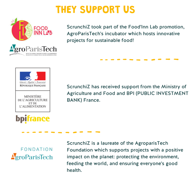 THEY SUPPORT US FOOD Scrunchiz took part of the Food'lnn Lab promotion, INN LAB AgroParisTech's incubator which hosts innovative projects for sustainable food! Agro arisTech INSTITUTOES CENCES ENCES ETINDUSTRIES ETDE TENVIEONNEMENT AND Liberte Egalite Fraternite REPUBLIQUE FRANCAISE Scrunchiz has received support from the Ministry of Agriculture and Food and BPI (PUBLIC INVESTMENT MINISTERE DE L'AGRICULTURE BANK) France. ET DE L'ALIMENTATION bpifrance Scrunchiz is a laureate of the AgroparisTech FONDATION Foundation which supports projects with a positive Agro AgroParisTech Tech impact on the planet: protecting the environment, feeding the world, and ensuring everyone's good health.