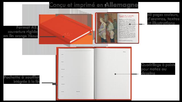 Congu et imprime en Allemagne pogus coulours, hexhe Format couyerture Iin Quedrillage point pour notes Pochethe