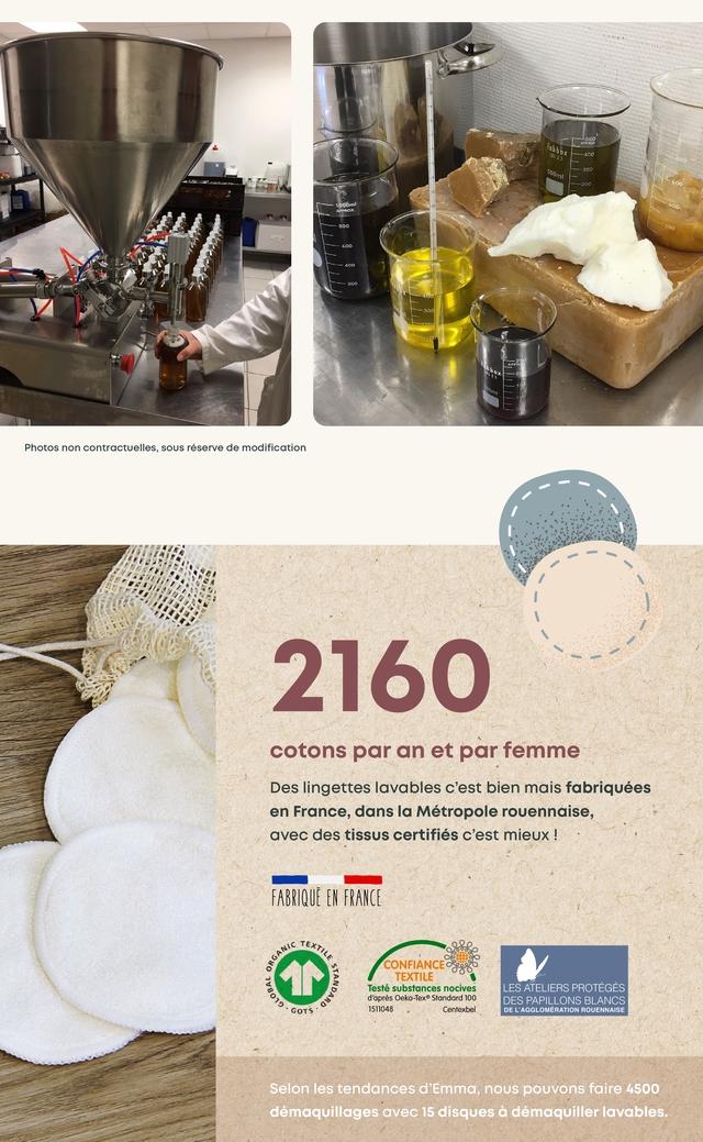 300 Photos non contractuelles, SOUS reserve de modification 2160 cotons par an et par femme Des lingettes lavables c'est bien mais fabriquees en France, dans la Metropole rouennaise, avec des tissus certifies C'est mieux FABRIQUE EN FRANCE TEX CONFIANCE TEXTILE Teste substances nocives LES ATELIERS PROTEGES d'apres Oeko-Texe Standard 100 DES PAPILLONS BLANCS GOTS 1511048 Centexbel DE 'AGGLOMERATION ROUENNAISE Selon les tendances d'Emma, nous pouvons faire 4500 demaquillages avec 15 disques demaquiller lavables.